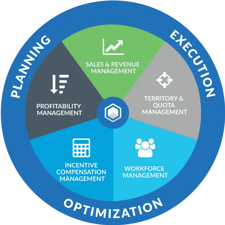 xactly implementation consulting